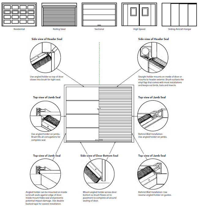 Weather Seal For Overhead Doors Residential And Commercial